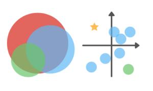 3C分析とポジショニング