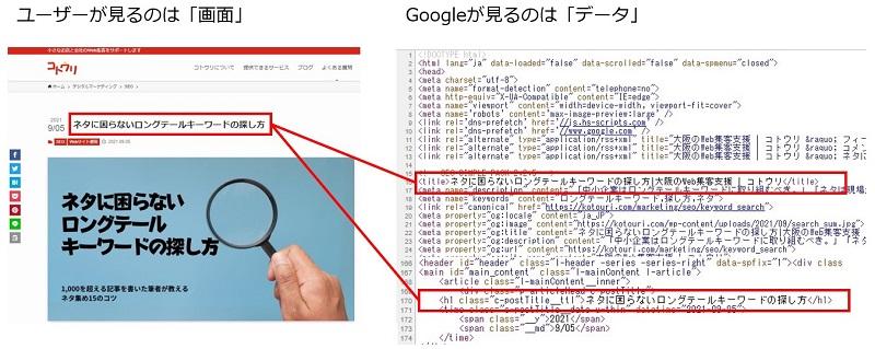 ユーザーが見るのは画面、ロボットが見るのはデータ