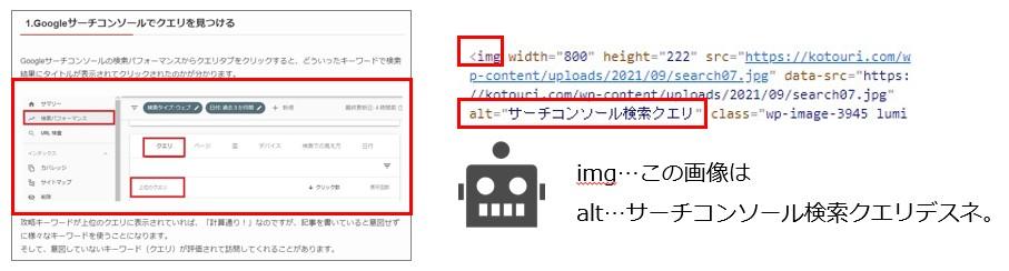 ロボットは画像にaltが入っていると何の画像か認識できる
