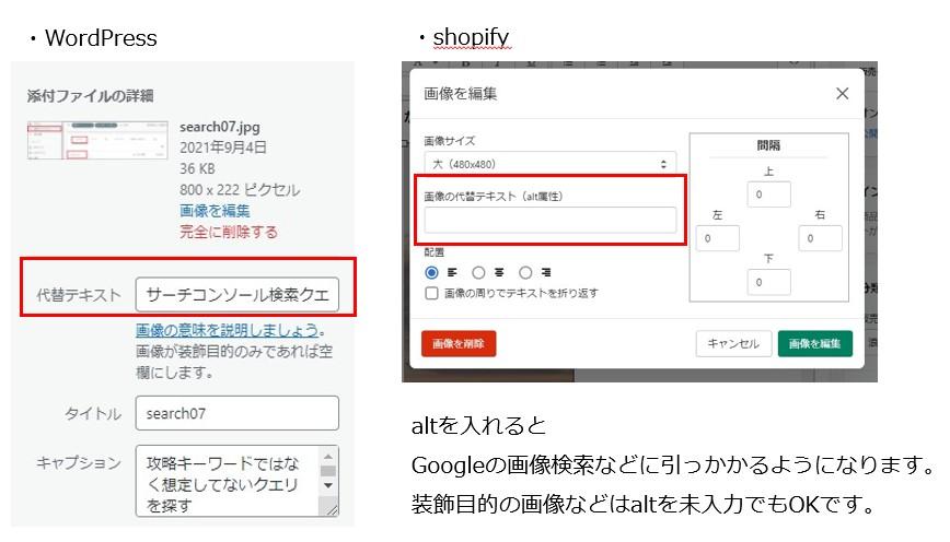 wordpressもshopifyも画像を使う際にaltを入れることができます。